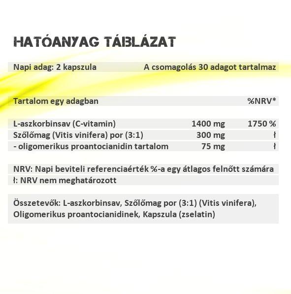 Sensitive Nutrition C-vitamin & szőlőmag kapszulahatóanyag táblázat