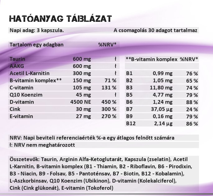 Sensitive Nutrition Fertility for Men kapszula hatóanyag táblázat