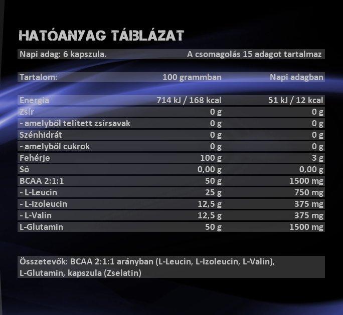 Sensitive Nutrition Glutamin Bcaa kapszula hatóanyag táblázat