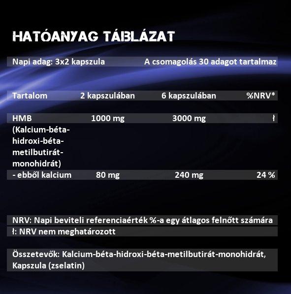 Sensitive Nutrition HMB kapszula hatóanyag táblázat