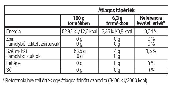 Kindervit trópusi gyümölcs ízű italpor átlagos tápérték táblázat