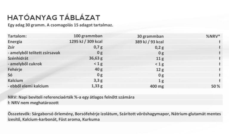 SENSITIVE DIET Sárgaborsó krémleves hatóanyag táblázat