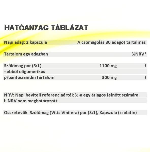 Sensitive Nutrition Szőlőmag kapszula hatóanyag táblázat